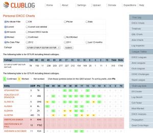 Club Log Screenshot
