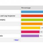 Club Log Survey 2012